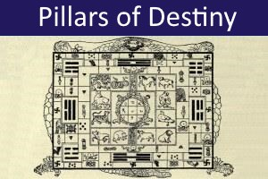 Chinese Four Pillars of Destiny (Ba Zi) Calculator